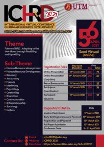 SHARPS : INTERNATIONAL VIRTUAL CONFERENCE ON HUMAN RESOURCE DEVELOPMENT (ICHRD 2021)